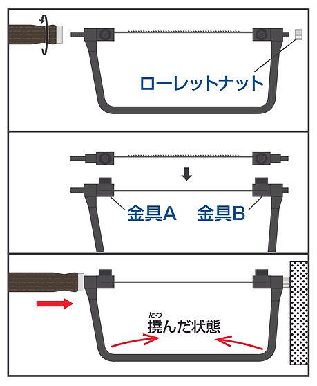 刃の方向の変え方-01.jpg