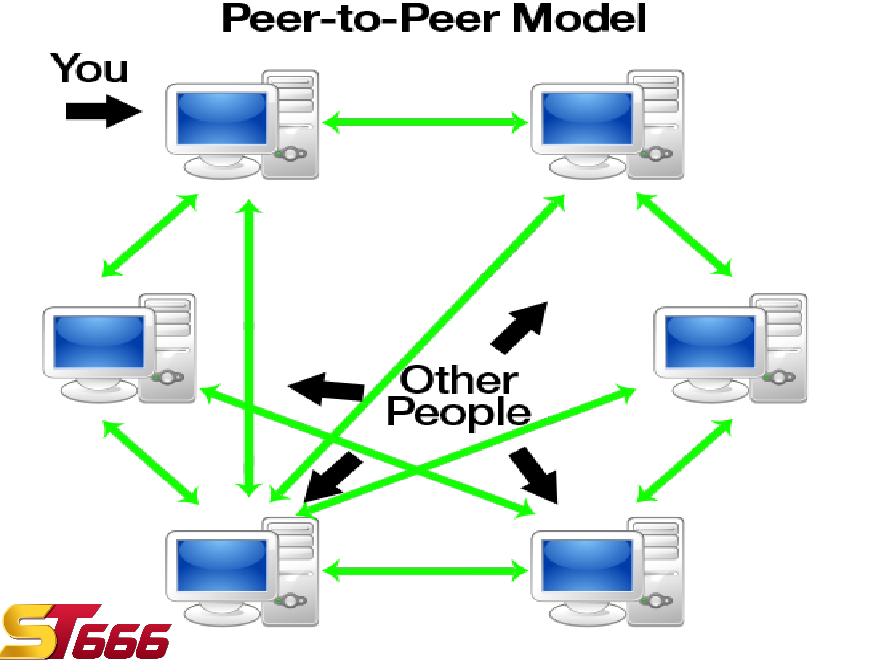 game online P2P