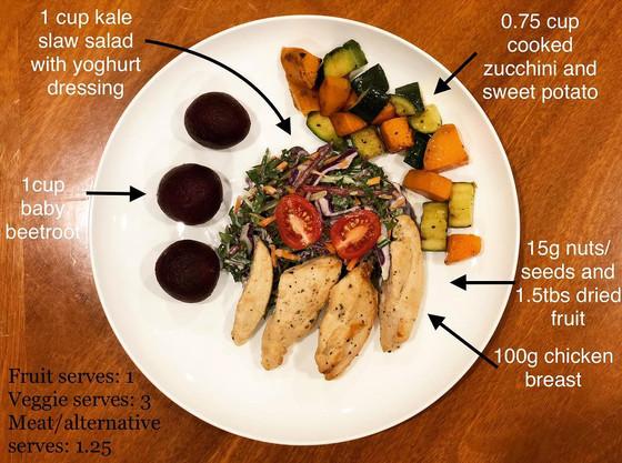 Balanced Plate?