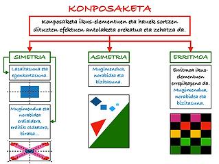 ESKEMA_Konposaketa_Mendia_DeLaFuente.png