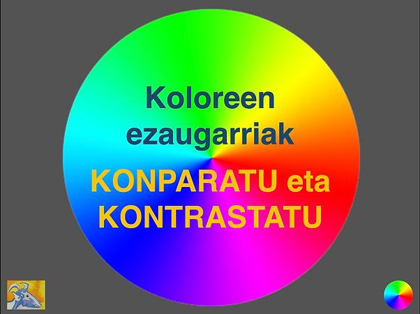 KONPARATU-KONTRASTATU_IRUDIA.png