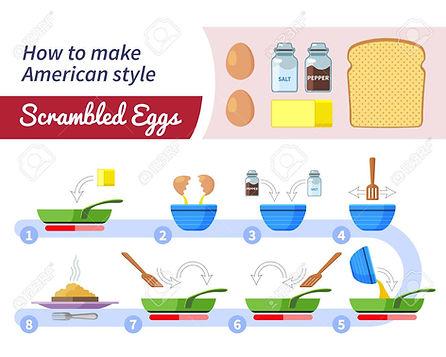 55679381-infografía-de-cocina-paso-a-pas