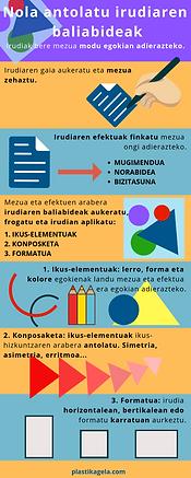 Copy of Nola antolatu irudiaren baliabid