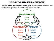ESKEMA_Ikus-Hizkuntzaren baliabideak.png