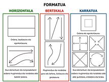 ESKEMA_formatua.png