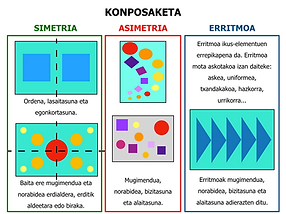 ESKEMA_konposaketa.png