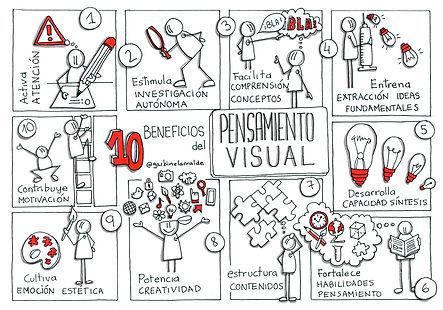 beneficios pensamiento visual.jpeg