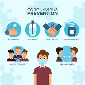 infografia-prevencion-coronavirus_23-214