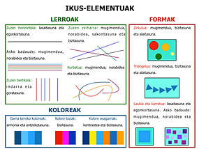 ESKEMA_ikus-elementuak.png