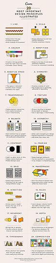 20 Most Important Design Principles Illu