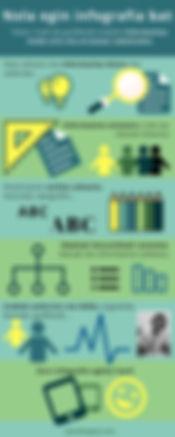 Nola egin infografia bat.jpg