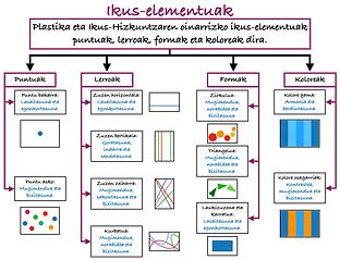 ESKEMA_Ikus-elementuak_Adirane_1.png