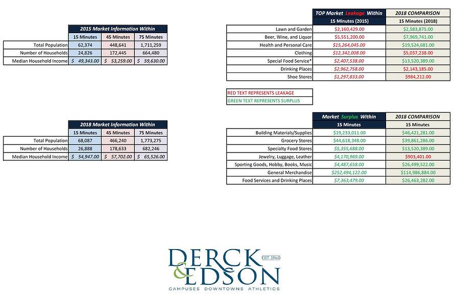 market information.JPG