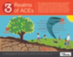 ACEs Tree_FINAL.jpg