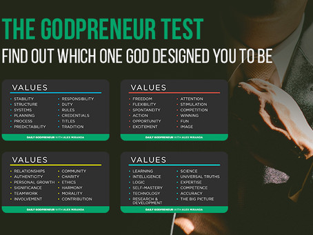There are 4 Types of Godpreneurs – Take the Test and Find Out Yours
