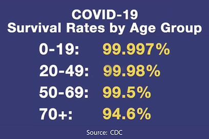 Covid Numbers CDC-.jpg