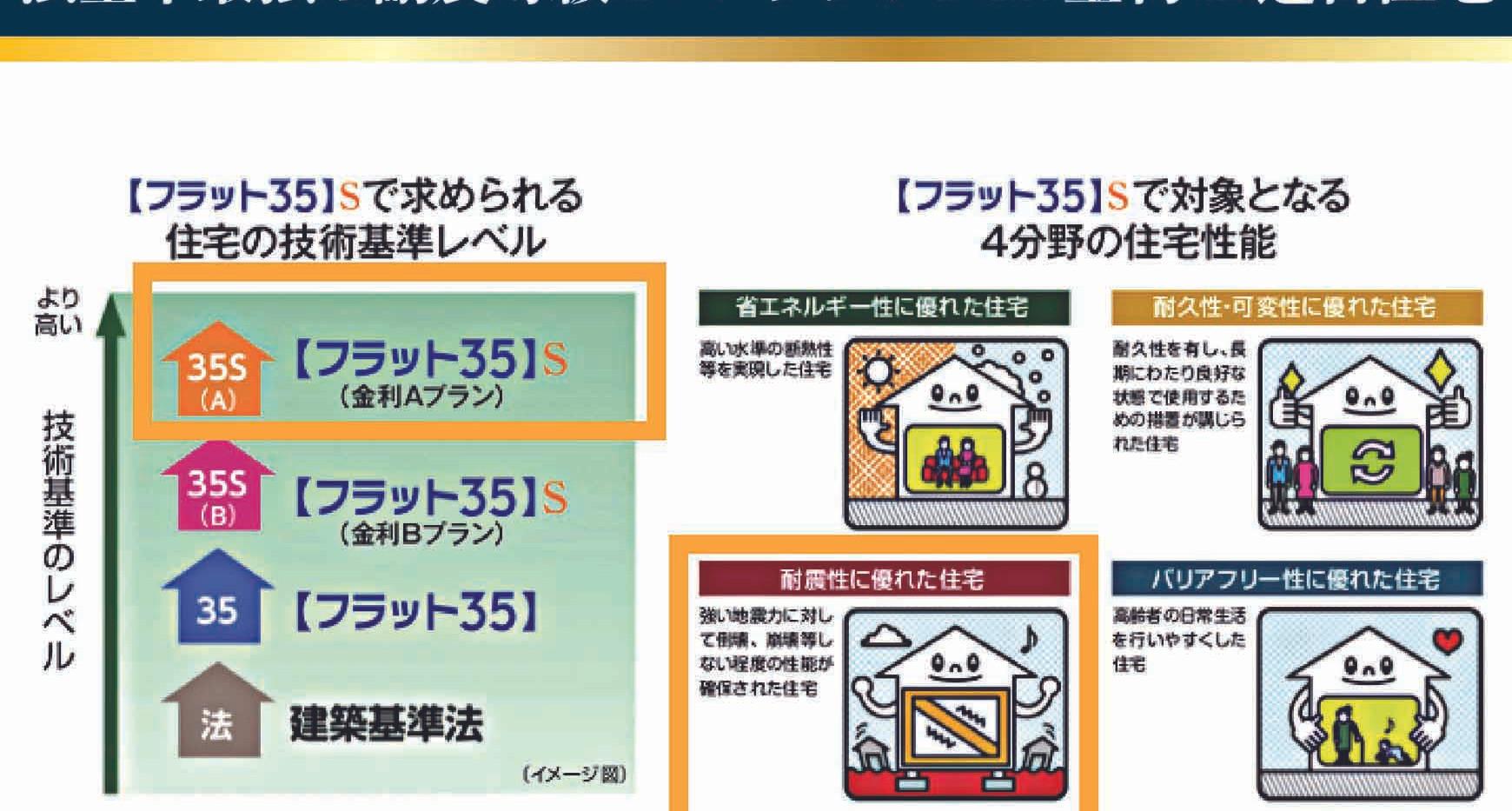 ギオンハウス-耐震等級3.jpg