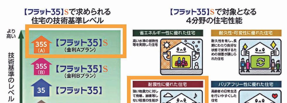 移動枠-耐震等級3取得.jpg