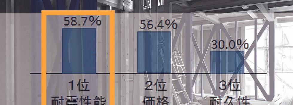 移動枠-優先度1位耐震.jpg