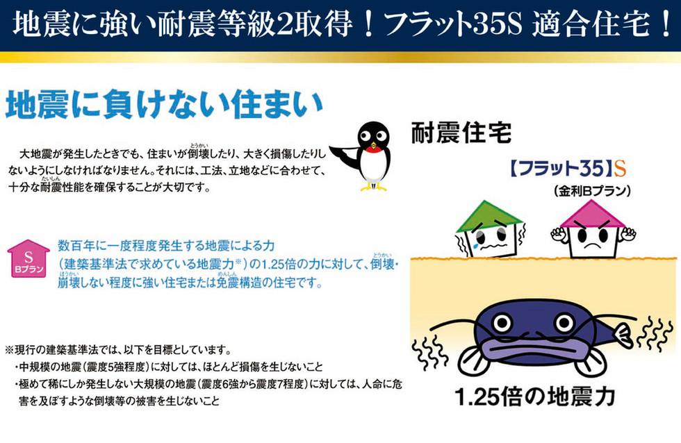 Gion House川口栄町A棟耐震等級2取得.jpg