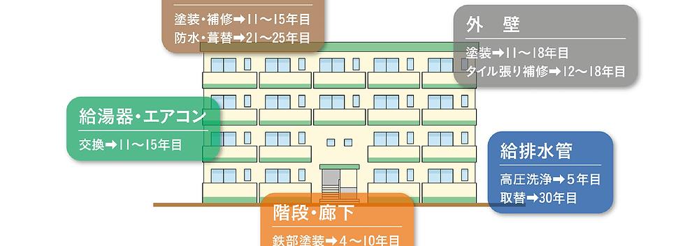 高修繕の家03.png