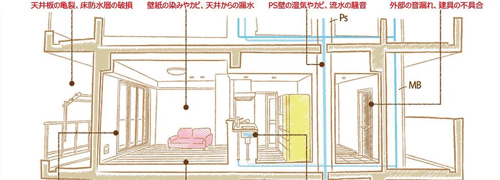 高修繕の家06.png
