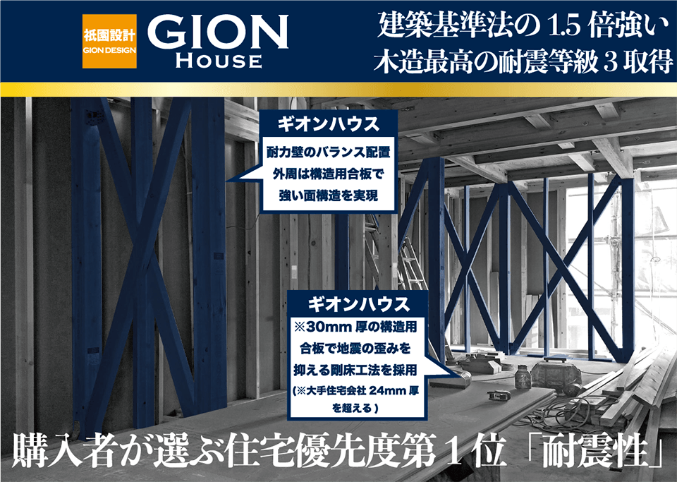 ギオンハウス制震.png