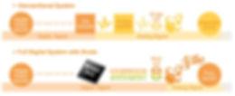 DnoteDiagram3.jpg