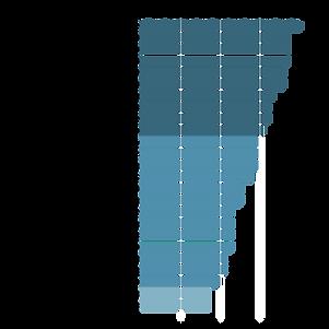 DNA_Graph.png