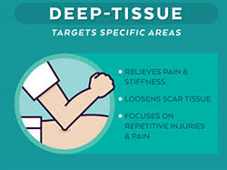 deep tissue.png