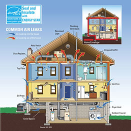Energy star picture.jpg