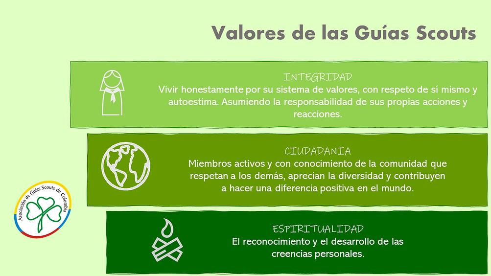 Valores Guias sin exp.png