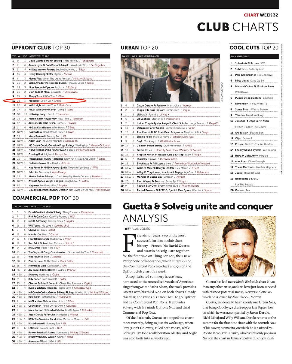 Music-Week-Club-Charts-13-08-19-1.jpg