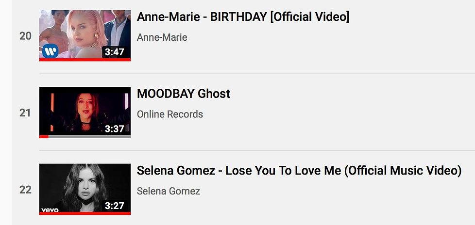 Topping Selena Gomez.jpg