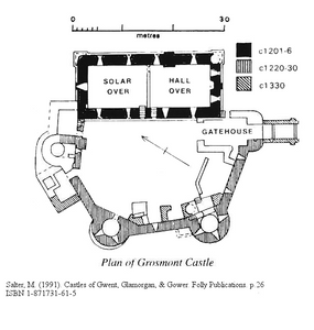Mike Salter Gromsont Castle Site Plan