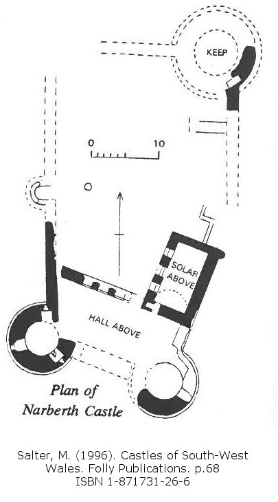 Narberth Castle Plan
