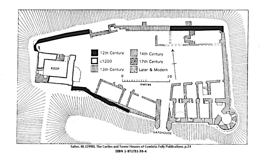 Brough Castle Plan Mike Salter