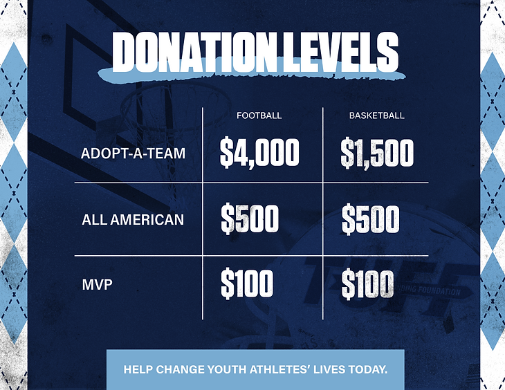 Donation Graphic.png