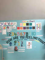 Emotions display - Blue room