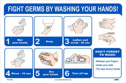 Fight Germs wash your hands