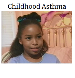 Childhood Asthma from the CDC