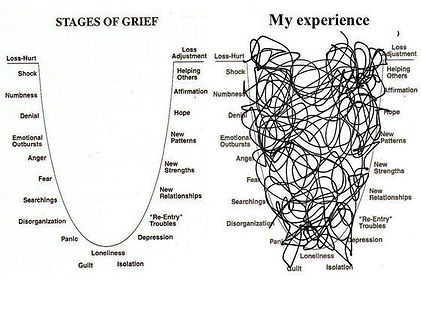 stages-of-grief-charts-2.jpeg