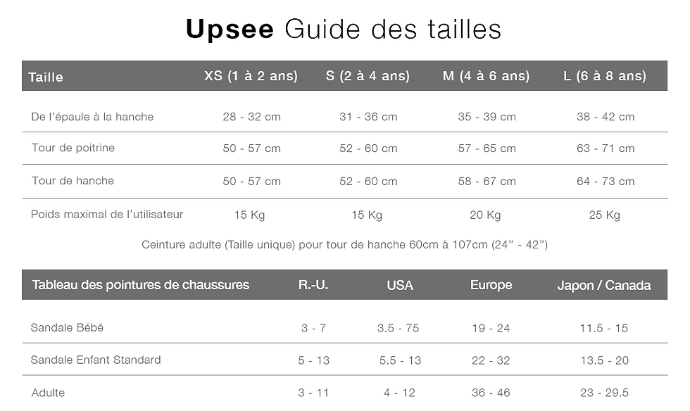 Guide taille UPSEE