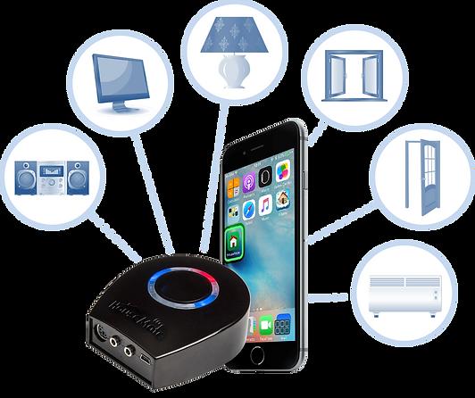 Housemate control le contrôle d'environnement su Smartphone