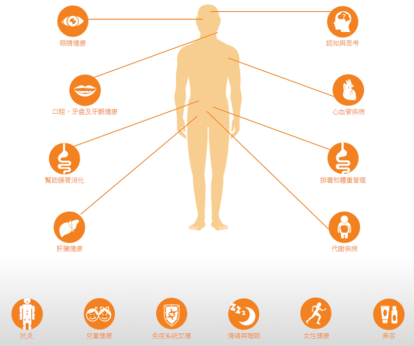 CN health benefits.png