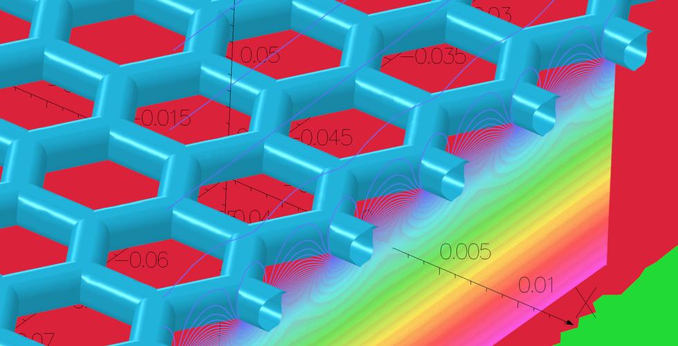 The Micromegas simulation