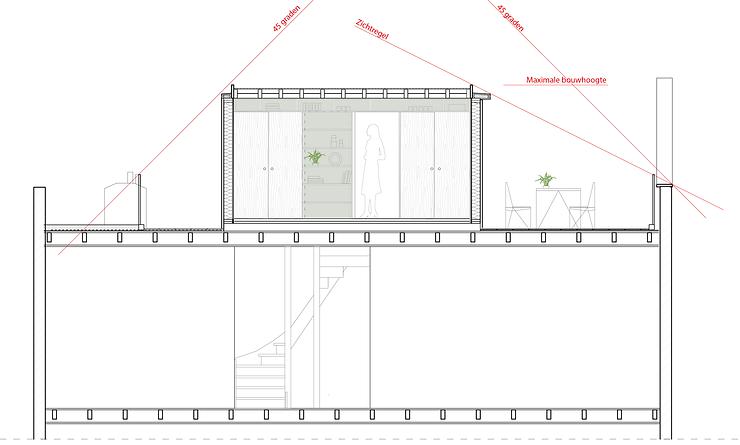Kevin Veenhuizen Architects / dakopbouw Amsterdam / doorsnede