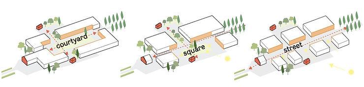Kevin Veenhuizen Architects / Eco Boerderij Breukelen / binnenplaats typologie