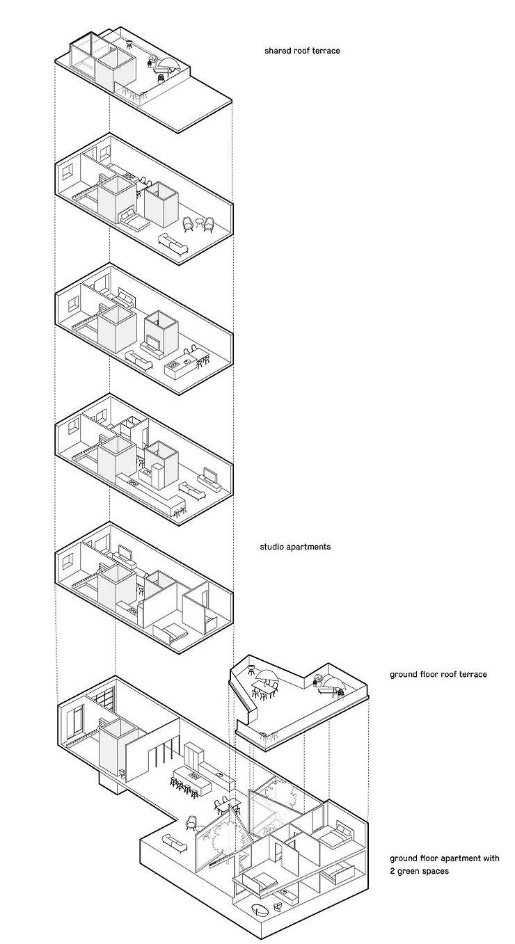 Kevin Veenhuizen Architects / CPO autogarage Amsterdam / indeling appartementen
