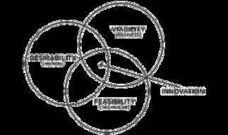 designthinking_large-300x178-300x178.png